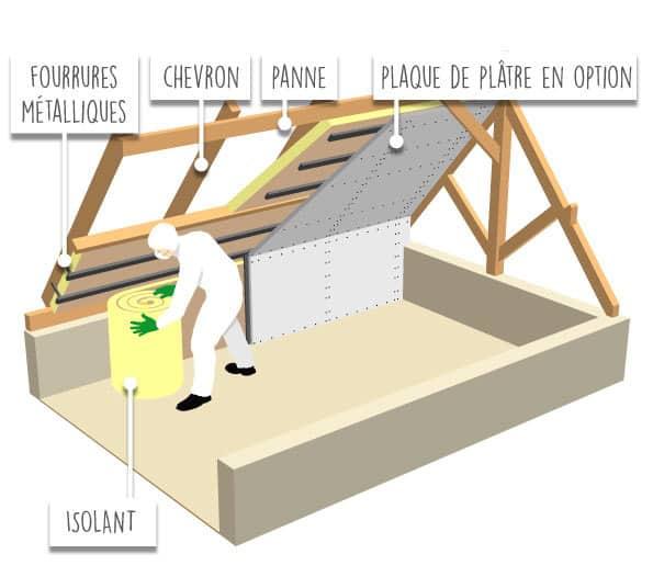 guide de l 39 isolation ext rieure r glementation pose et prix. Black Bedroom Furniture Sets. Home Design Ideas